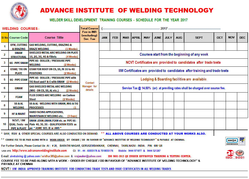 ADVANCE INSTITUE OF WELDING TECHNOLOGY